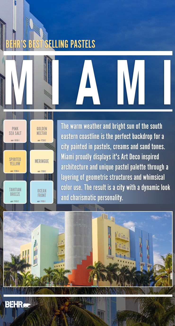A collage of images showcasing Miami's Art Deco Architecture. Six color boxes featuring top selling light pastel paint tones.