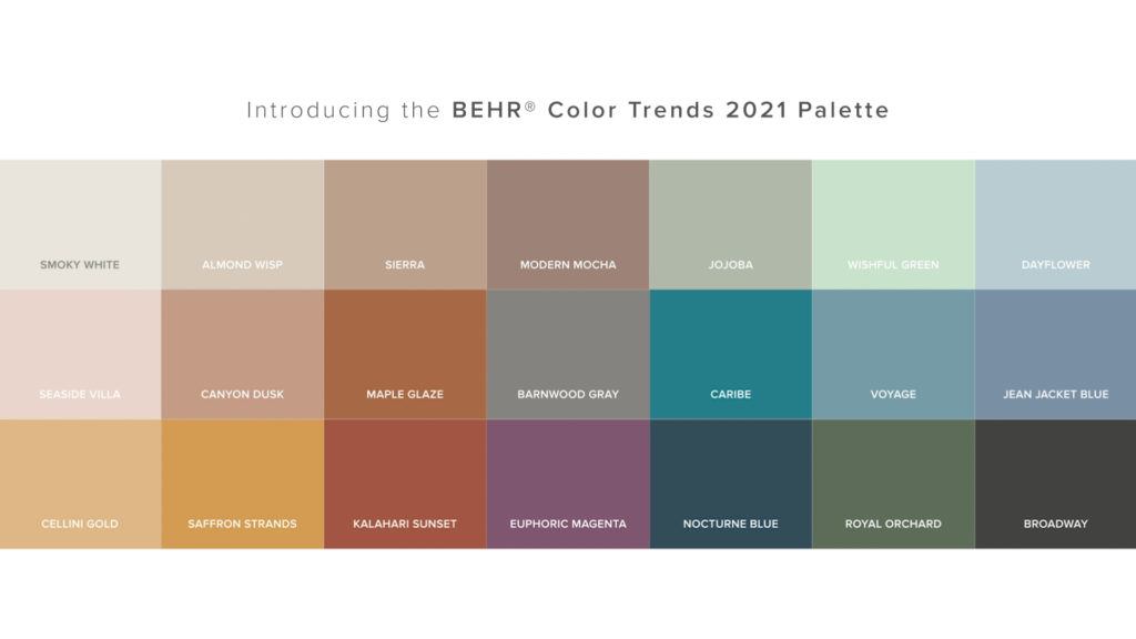 A visual graphic of the BEHR color trends 2021 palette which includes 21 colors.