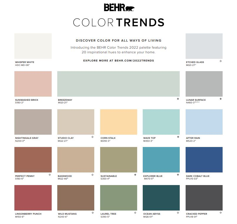A photo of an inside page of the BEHR 2022 trend brochure. The page features the entire 20 color palette.